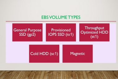 EBS Volume Types
