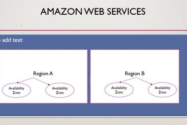 AWS Region, Availability Zone, Edge Location